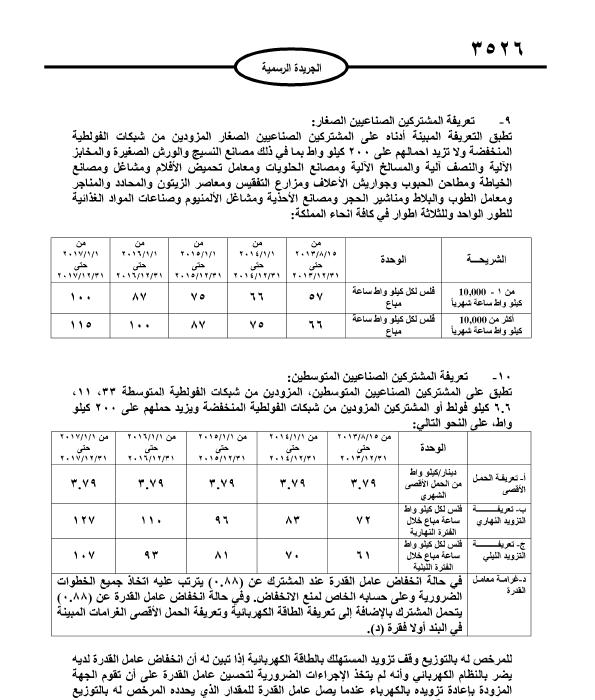 رسميا: أسعار الكهرباء منتصف وثائق image.php?token=b583b9be368a6bb7e1aee4f7093fbdcf&size=
