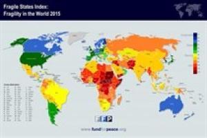 الأردن في مؤشر الدول الهشة