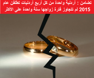25% نسبة طلاق الأردنيات في 2015