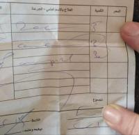 وصفة طبية أردنية تتحول الى لغز