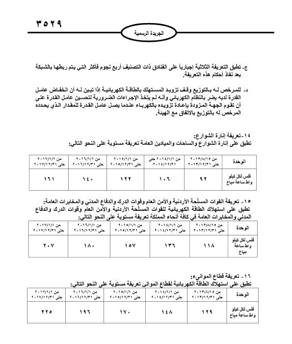 رسميا: أسعار الكهرباء منتصف وثائق image.php?token=28205b19f0f8363725118362485034ed&size=