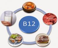 """أعراض غريبة لنقص فيتامين """"بي 12"""""""