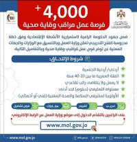 4 الاف فرصة عمل كمراقب صحي براتب 260 دينار
