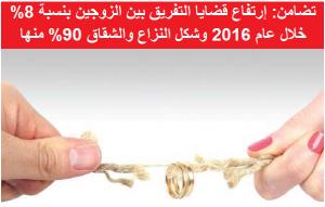 15611 قضية تفريق بين الزوجين فصلت في الأردن