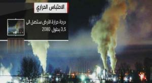 نتيجة صادمة لمستوى ثاني أكسيد الكربون في الأرض