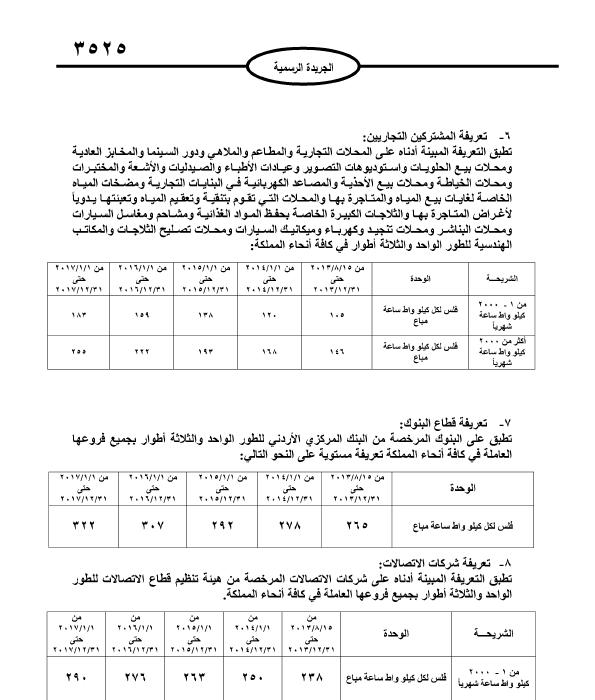 رسميا: أسعار الكهرباء منتصف وثائق image.php?token=ae82665f6144da24b940b7cb0a37b7f2&size=